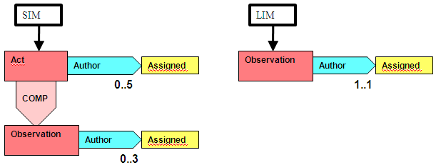 Example persitence model issue.PNG