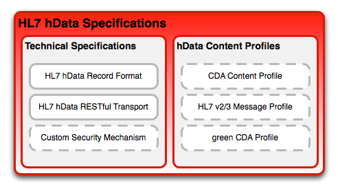 HData Specification Suite.png